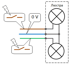 Как смонтировать электропроводку под освещение