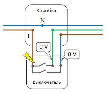 Как собрать проводку под освещение