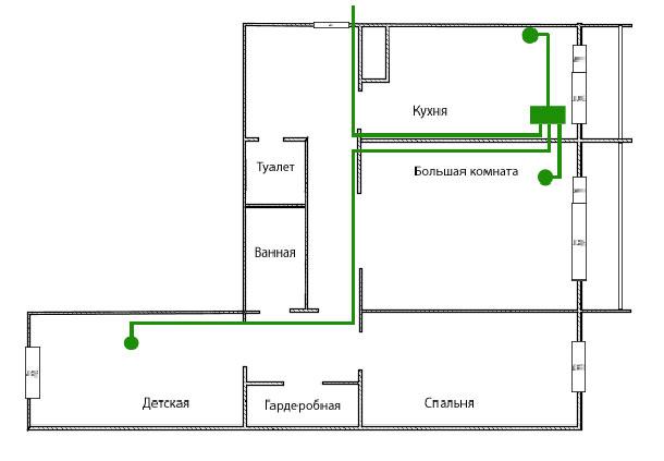 Пример схемы разводки телевизионной сети