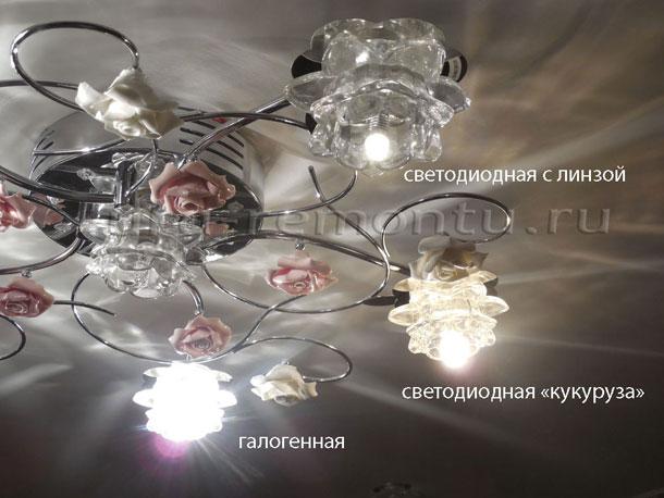 Необходима ли вам замена галогенных лампочек на светодиодные